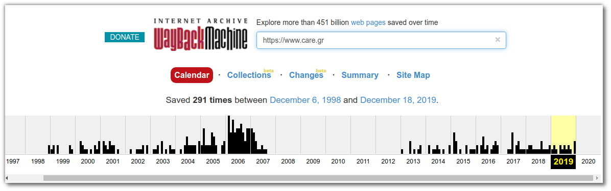 Care.gr Web Archive