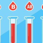 Η αιμοδοσία ισούται με ζωή!